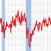 "AIA: ""Architecture Billings Index continues to show modest growth"""